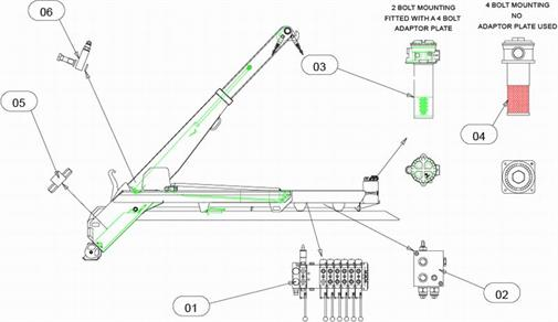 Drawing for MacLift Skiploader COMPACT Hydraulics