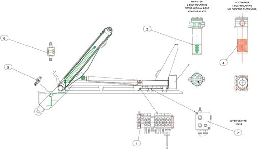 Drawing for MacLift Skiploader LEADER MAXI REACH Hydraulic Valves And Filters