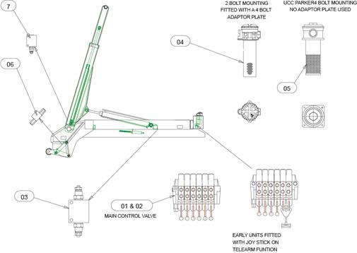 Drawing for Telehoist Skiploader PR13HD Hydraulics
